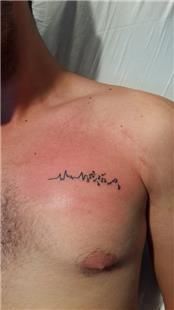 Kalp Ritmi ve Notalar Dövmesi / Cardio and Notes Tattoo
